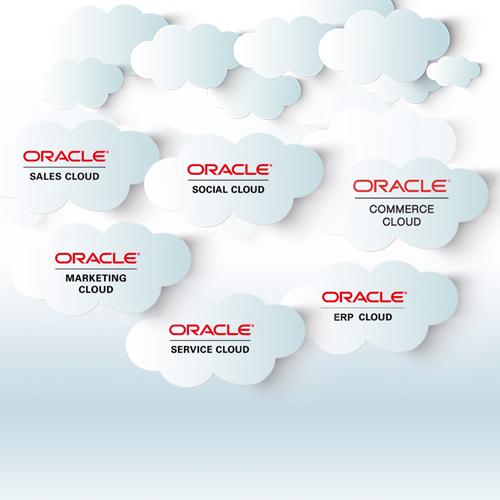Integrating Oracle Cloud platforms – Enhanced CX | iBizSoft